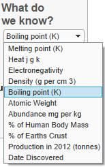 elemental measures