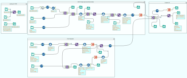 Alteryx flow