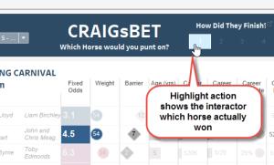 which-horse-won