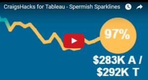 spermish-sparklines-link