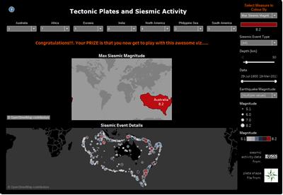 Siesmic Activity