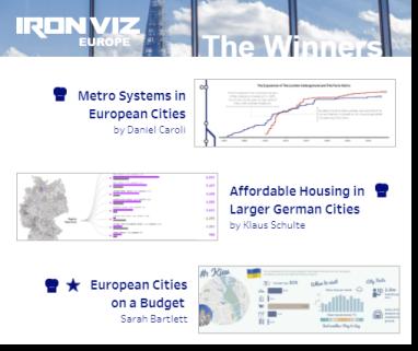 europe iron viz