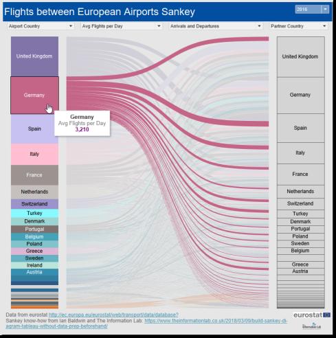 EuropeAirportCook2 Snakey